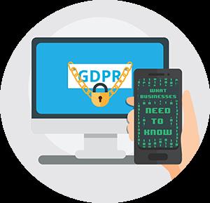 GDPR προστασια προσωπικων δεδομενων